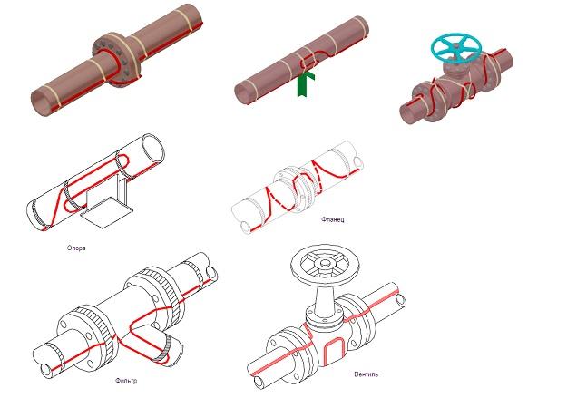 Схемы укладки дополнительных витков кабеля на фитингах