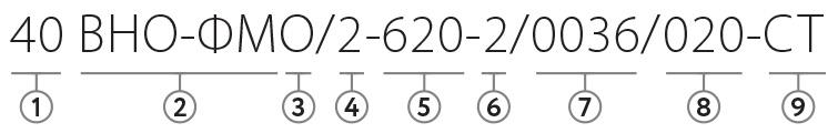 vno-chart.jpg