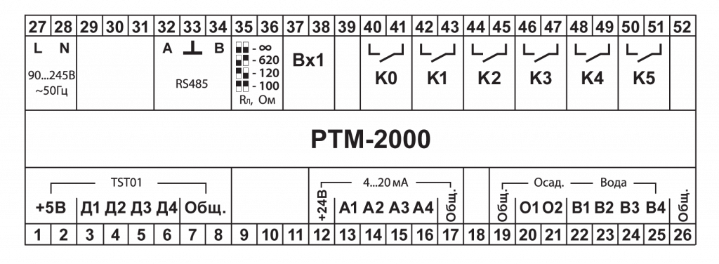 rtm200o_scheme.png
